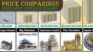 Most Expensive Buildings Comparison