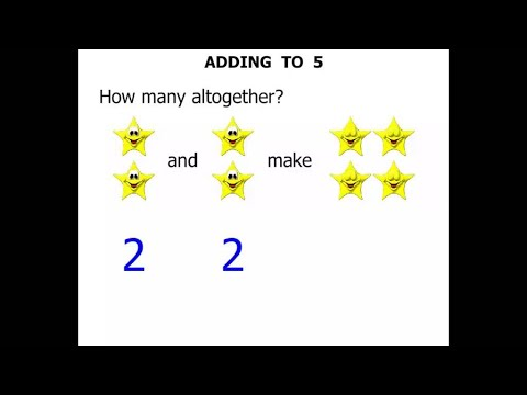 Kindergarten Lessons 2015: Adding to 5