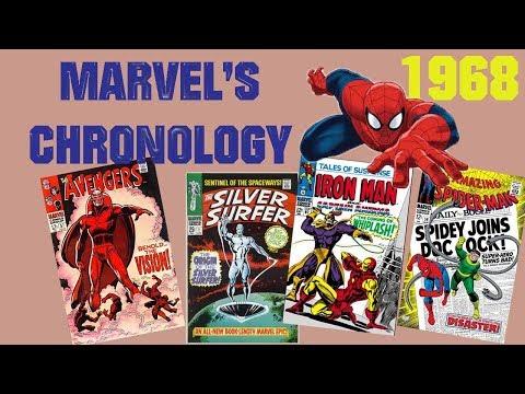 Marvel's Chronology #7 - L'année 1968