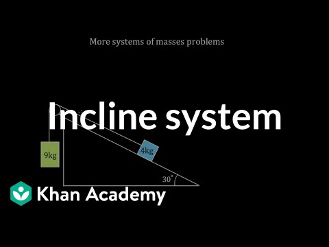 Masses on incline system problem | Forces and Newton's laws of motion | Physics | Khan Academy