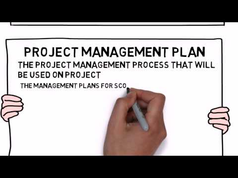 Integration Management   Develop Project Management Plan