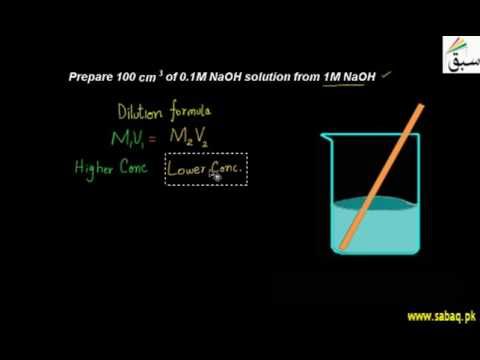 Prepare 100 cm3 of 0.1M NaOH solution from 1M NaOH