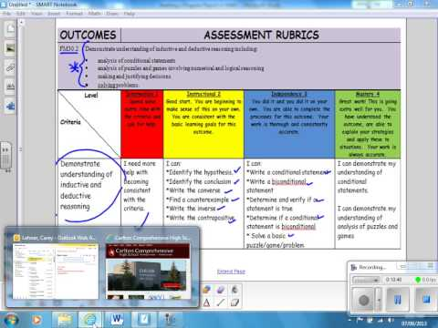 how to read the rubric