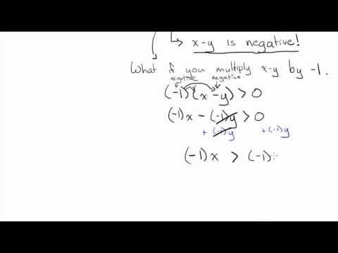Multiplying (Or Dividing) an Inequality by a Negative