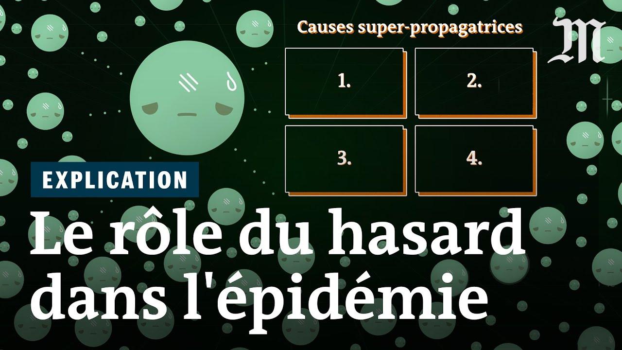 Covid-19: comment certains malades deviennent des supercontaminateurs