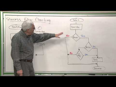 QC101 Process Flow Charting