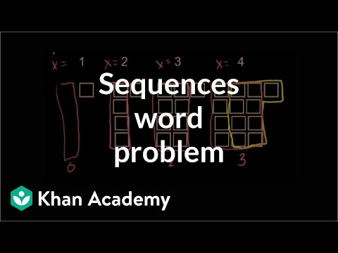 Equations of sequence patterns | Sequences, series and induction | Precalculus | Khan Academy