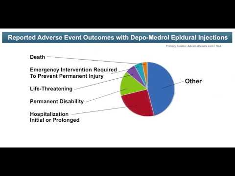 Epidural Steroid Injections / EDNC's FDA-AADPAC Presentation - HD