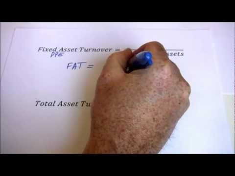 Financial Ratios -- Liquidity, Asset Management and Debt Management