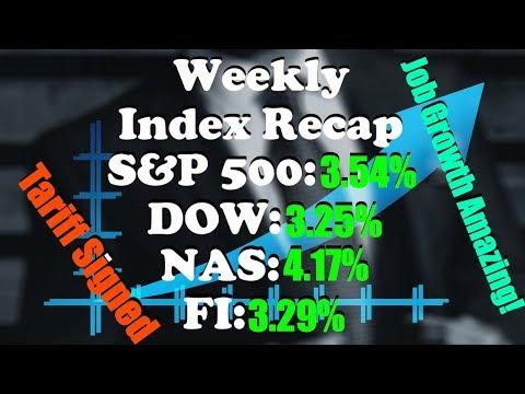 Stock Market This Week Mar 5 - Mar 9 | S&P 3.54%, DOW 3.25%, NASDAQ 4.17%, FI 3.29%