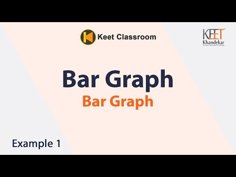6th | Maths | Bar Graph | Bar Graph Example 1