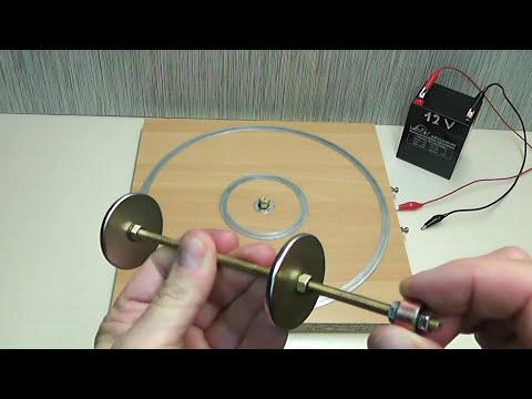 Inedit magnet motor homopolar