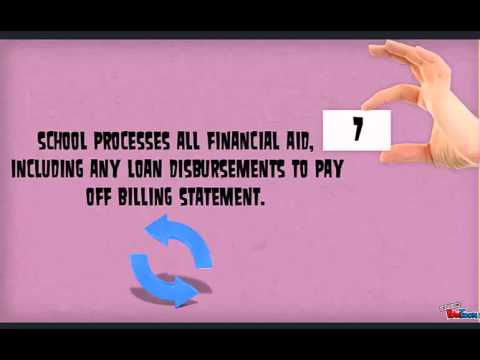 Where Is My Student Loan Refund The Process Explained In Plain English