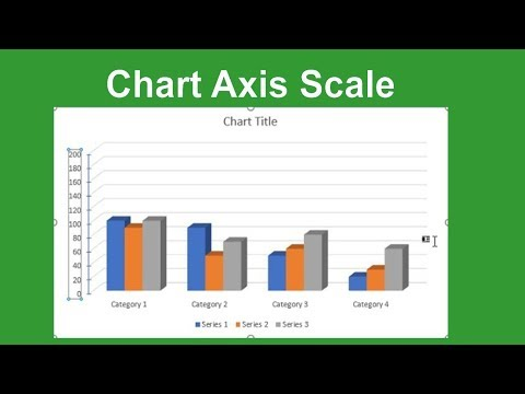 How to change scale of Chart vertical axis in Microsoft Word Document 2017