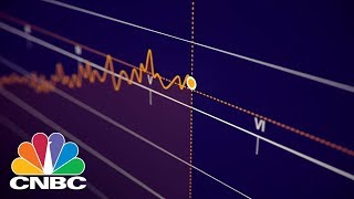 Bitcoin Is Retesting The $10,000 Level – Here's Why That's So Important | Trading Nation | CNBC