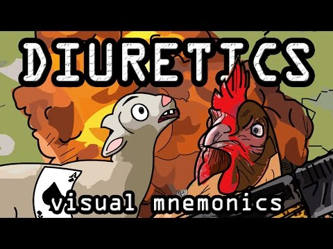 Diuretics - Learn with Visual Mnemonics!