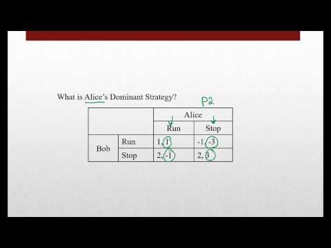 Game Theory - Dominant Strategy