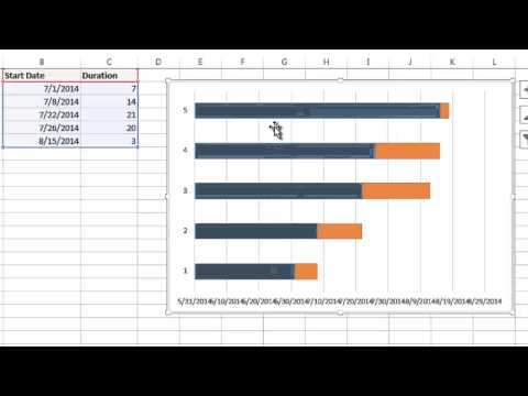 Excel 2013 Tutorial 15: Creating Gantt Charts