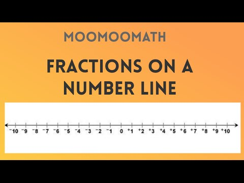 Plotting Fractions and Mixed Numbers on a Number Line