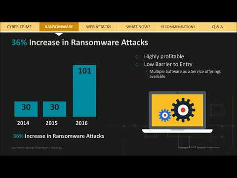 Increase in Ransomeware