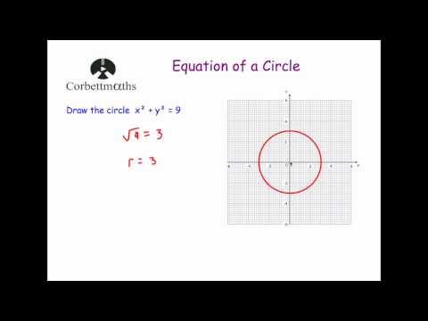 Equation of a Circle - Corbettmaths