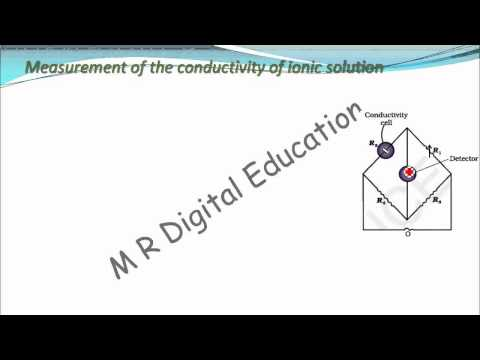 Conductivity of ionic solution (Electrochemistry part 52 for CBSE class 12 JEE IIT)