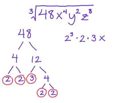 Simplify a Radical into Simple Radical Form - cube root with variables