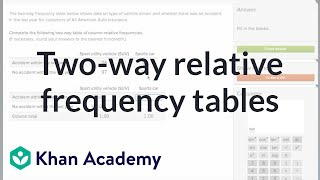 Two Way Relative Frequency Tables Data And Modeling 8th Grade Khan Ac