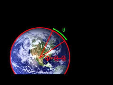 We Got The Radius Of The Earth!