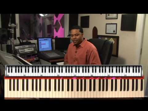 Learn Piano Today -Easiest and Fastest Way Possible to play - Learn keyboard and piano how to play