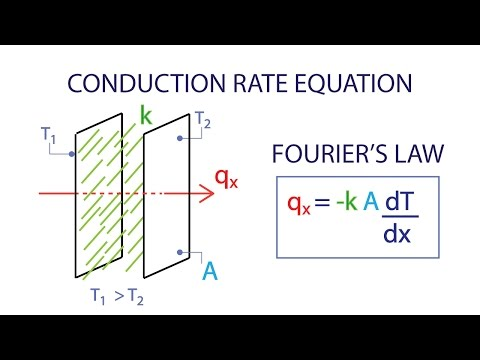 Heat Transfer L1 p4 - Conduction Rate Equation - Fourier's Law