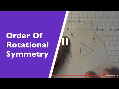 Rotational Symmetry – How to work out the order of rotational symmetry.