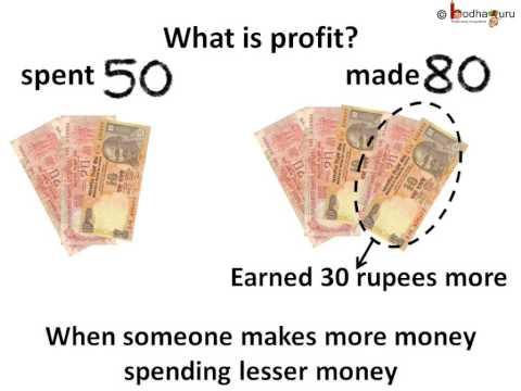 Maths - Profit and Loss - English