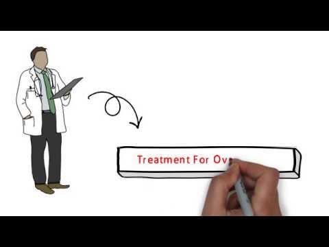 Treatment For Ovarian Cysts | Natural Treatment That Works!