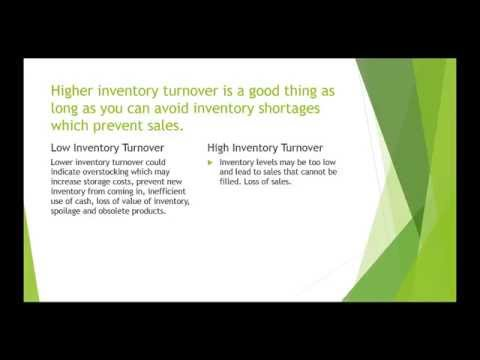 How to Calculate Inventory Turnover Ratio - Financial Statement Analysis