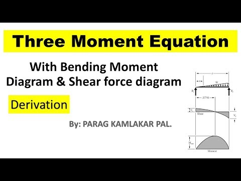 Three Moment Equation by Parag Pal