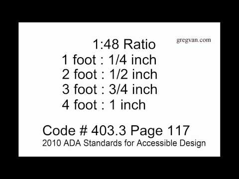Cross Slope for Walking Surfaces – ADA Building Codes