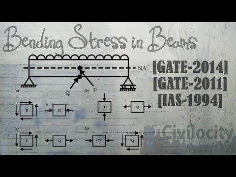 Bending Stress Questions | GATE 2014, 2011 & IAS 1994