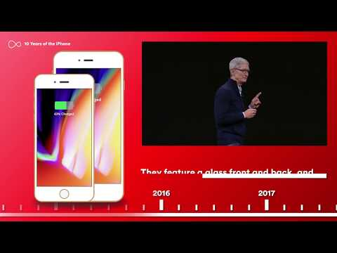 iPhone History: How the iPhone Has Changed Over 10 Years (Short Version) | Virgin Mobile