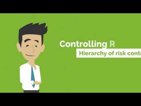 Hierarchy of control measures