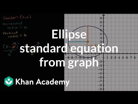 Ellipse standard equation from graph | Precalculus | High School Math | Khan Academy