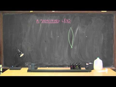Physics 208, Lab R2: Lenses and the Eye