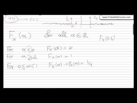 20-CDF for Discrete Random Variables