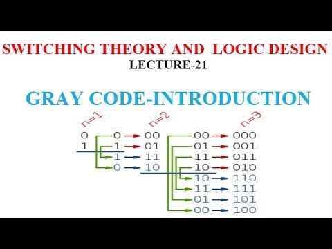 GRAY CODE INTRODUCTION-IMP-LECT-21