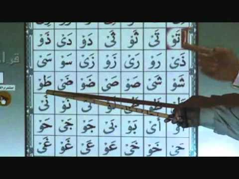 Reading Arabic and Quran script: Lesson 3