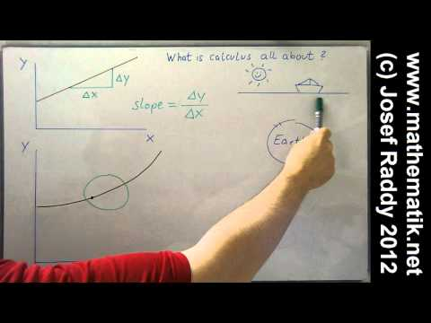 Learn differential calculus in 10 minutes