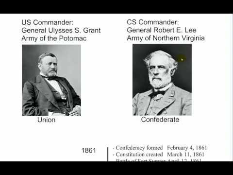 History Lecture - 3 - Big events in the Civil War