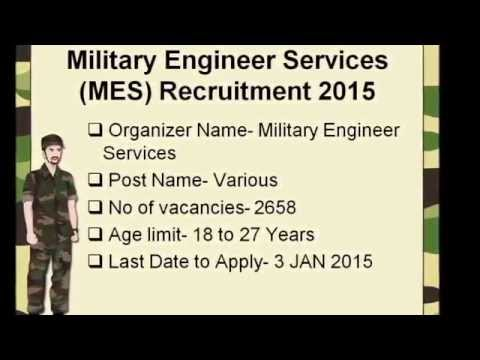 Career In Defence Jobs After 12th, Graduation & Diploma With Latest Notifications