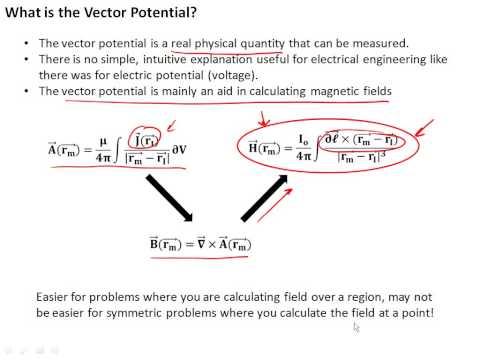 2.15 Vector Potential