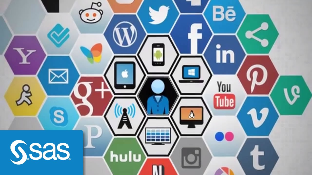 What Is Digital Marketing and Why It Matters - The SAS Point of View